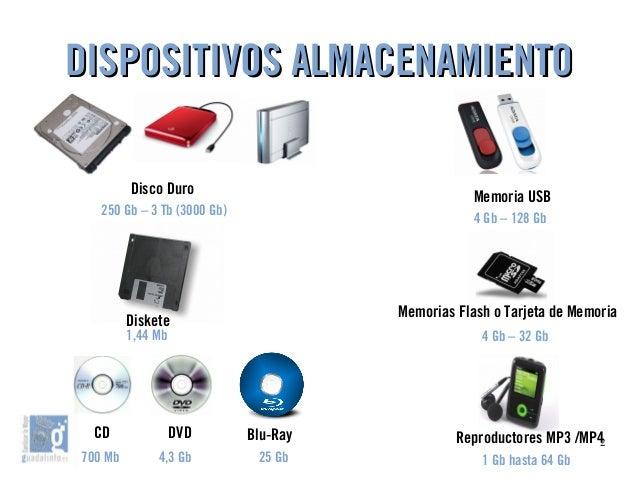 05 Dispositivos De Almacenamiento