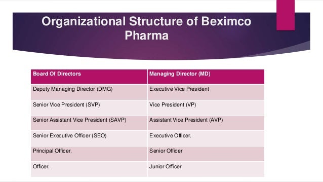memorandum of beximco pharma The beximco pharma ceo also focused on the manufacturing, overseas registration and marketing capabilities of beximco pharma as well as bangladesh pharmaceutical industry, with special emphasis on its product quality, packaging and presentation.