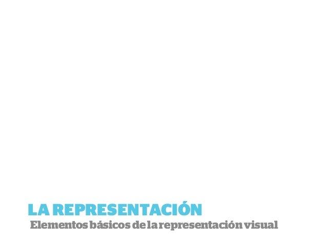 LAREPRESENTACIÓN Elementosbásicosdelarepresentaciónvisual