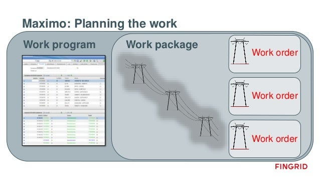 SAP Work Manager: Work on the field