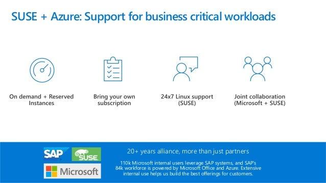 SUSE e Microsoft Azure: alleati per il successo dei nostri