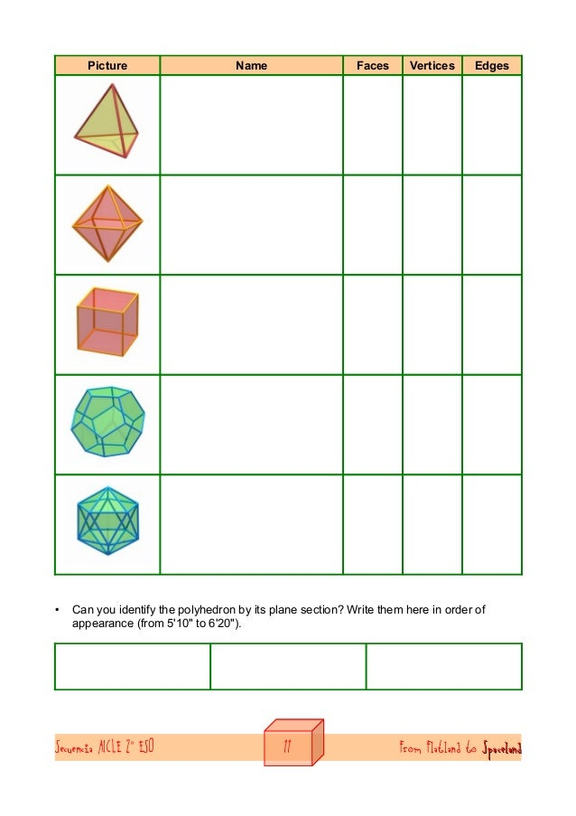 05 from flatland to spaceland – Faces Edges Vertices Worksheet
