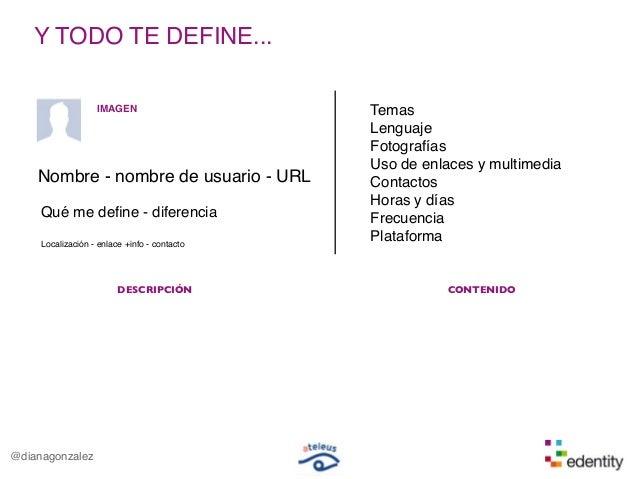Y TODO TE DEFINE...IMAGENNombre - nombre de usuario - URLQué me define - diferenciaLocalización - enlace +info - contactoDE...