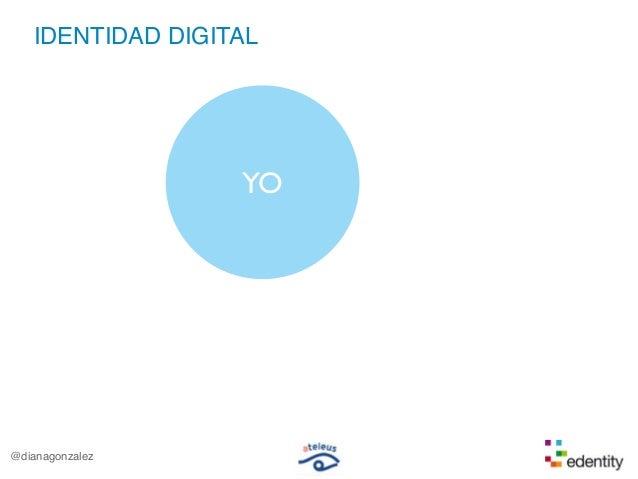IDENTIDAD DIGITALYO@dianagonzalez