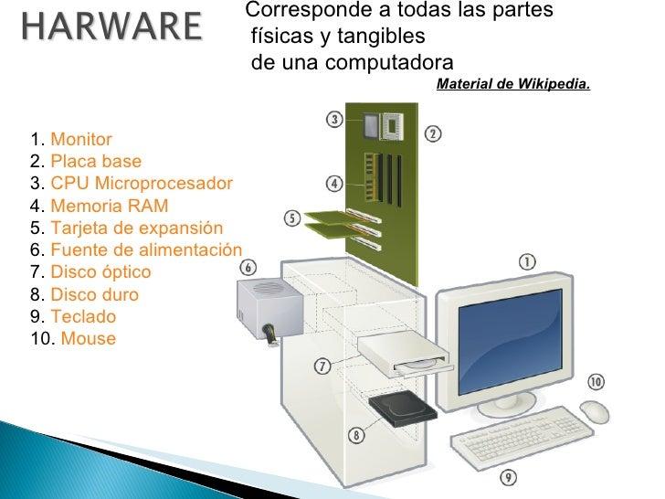 05 hardware for Memoria ram wikipedia