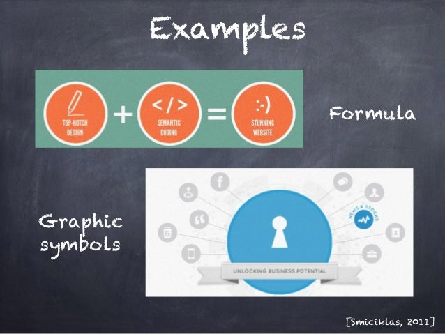 how to create static infographics