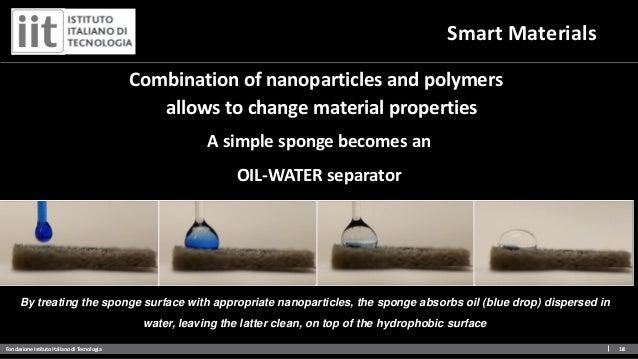 Fondazione Istituto Italiano di Tecnologia 1818 Smart Materials Combination of nanoparticles and polymers allows to change...