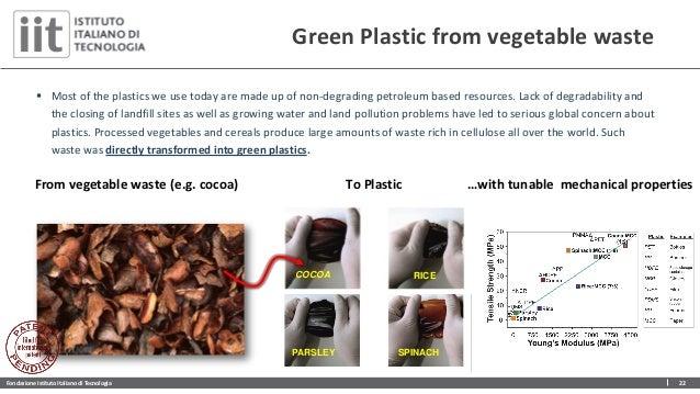 Fondazione Istituto Italiano di Tecnologia 22 Green Plastic from vegetable waste  Most of the plastics we use today are m...