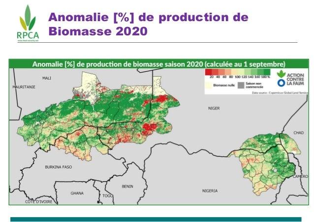 Anomalie [%] de production de Biomasse 2020