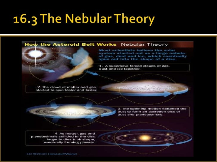 nebular theory The literature of geology has grown so immense that no man can be familiar with all of it, particularly when it refers to another continent than one's own, yet it comes as a surprise to a canadian to find eminent old world geologists still referring to the nebular hypothesis as an established fact of geological history.