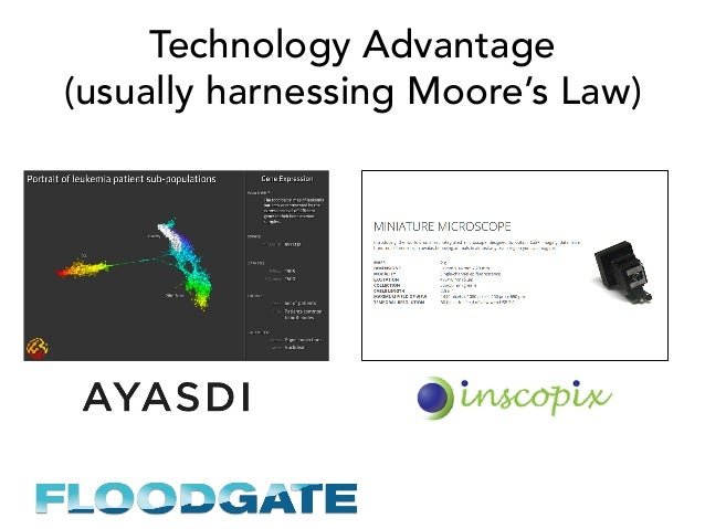 Technology Advantage (usually harnessing Moore's Law)