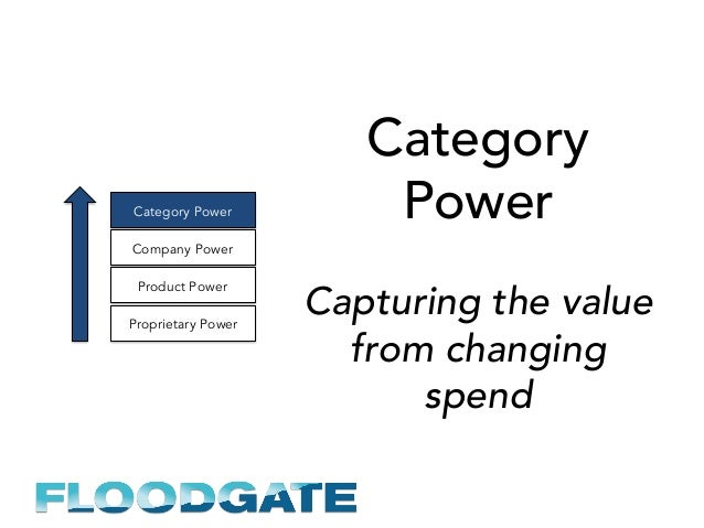 Category Power Capturing the value from changing spend Proprietary Power Product Power Company Power Category Power