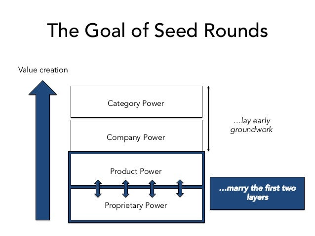 The Goal of Seed Rounds Value creation Proprietary Power Product Power Company Power Category Power …marry the first two l...