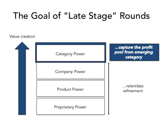 """The Goal of """"Late Stage"""" Rounds Value creation Proprietary Power Product Power Company Power Category Power …relentless re..."""