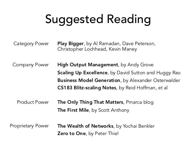 Suggested Reading Proprietary Power Product Power Company Power Category Power Play Bigger, by Al Ramadan, Dave Peterson, ...