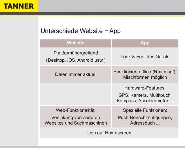 Unterschiede Website − AppWebsite AppPlattformübergreifend(Desktop, iOS, Android usw.)Look & Feel des GerätsDaten immer ak...