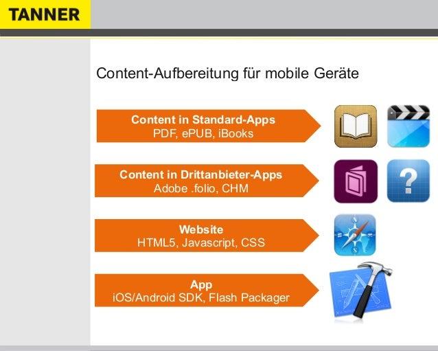 Content-Aufbereitung für mobile GeräteContent in Standard-AppsPDF, ePUB, iBooksContent in Drittanbieter-AppsAdobe .folio, ...