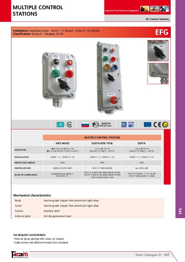 YOUR PARTNER FOR SAFETY Since 1961 Explosion Proof Electrical Equipment EFG EFG Feam Catalogue 01 - 157 EX Control Station...