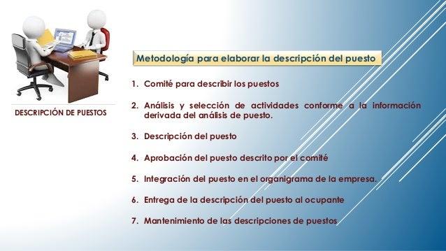 Metodología para elaborar la descripción del puesto  DESCRIPCIÓN DE PUESTOS  1. Comité para describir los puestos  2. Anál...