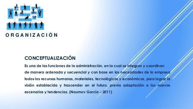 O R G A N I Z A C I Ó N  CONCEPTUALIZACIÓN  Es una de las funciones de la administración, en la cual se integran y coordin...