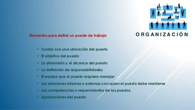 Elementos para definir un puesto de trabajo   Contar con una ubicación del puesto   El objetivo del puesto   La dimensi...