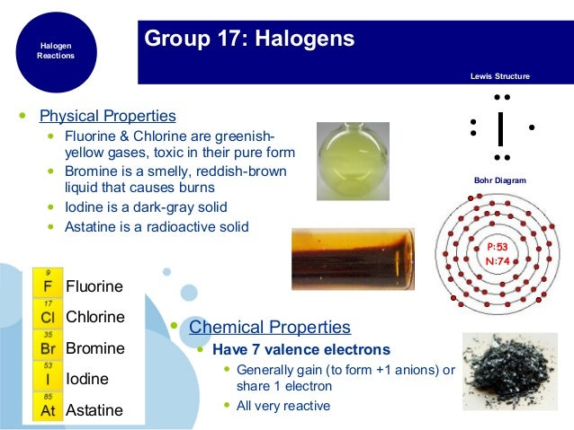 Iodine Would Have Chemical Properties Most Like