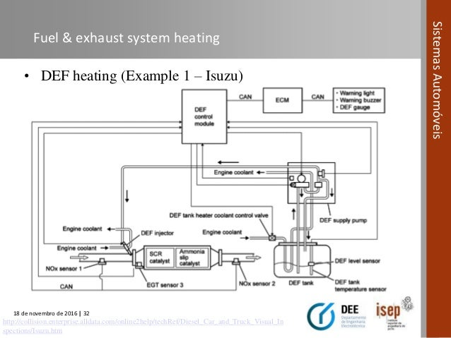Automotive Systems course Module 05 Preheating Systems for vehicl – Internal Combustion Engine Cooling System Diagram