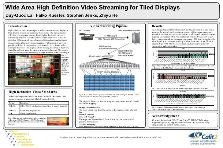 Wide Area High Definition Video Streaming for Tiled Displays Duy-Quoc Lai, Falko Kuester, Stephen Jenks, Zhiyu He Laid@uci...
