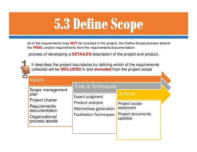 project scope and time management pdf