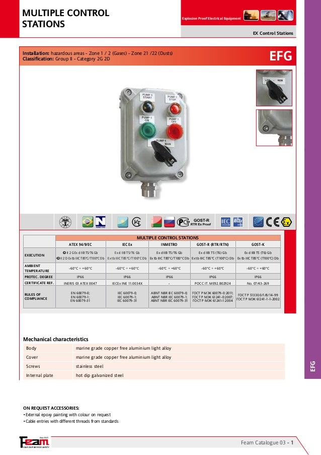 YOUR PARTNER FOR SAFETY Since 1961 Explosion Proof Electrical Equipment EFG EFG Feam Catalogue 03 - 1 EX Control Stations ...