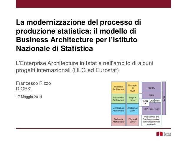 La modernizzazione del processo di produzione statistica: il modello di Business Architecture per l'Istituto Nazionale di ...