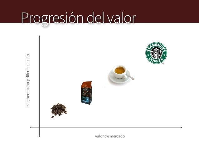 segmentación y diferenciación  Progresión del valor  valor de mercado