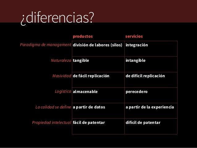 ¿diferencias? productos  servicios  Paradigma de management división de labores (silos) integración Naturaleza tangible Ma...