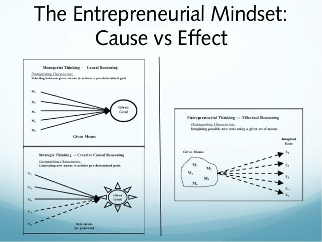 The Entrepreneur Breakthrough Mindset – PLR Database