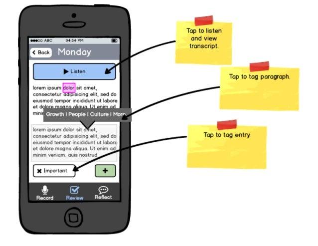 BoS 2016 Wireframe App Planatee