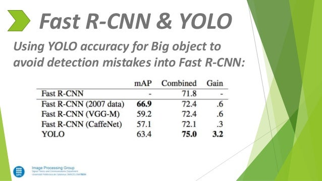 You only look once: Unified, real-time object detection (UPC Reading …