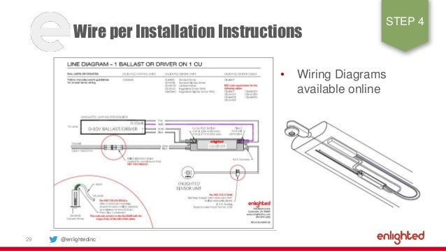 enlighted technology for luminaire oems 29 638?cb=1464798144 enlighted technology for luminaire oems emergency luminaire wiring diagram at mifinder.co