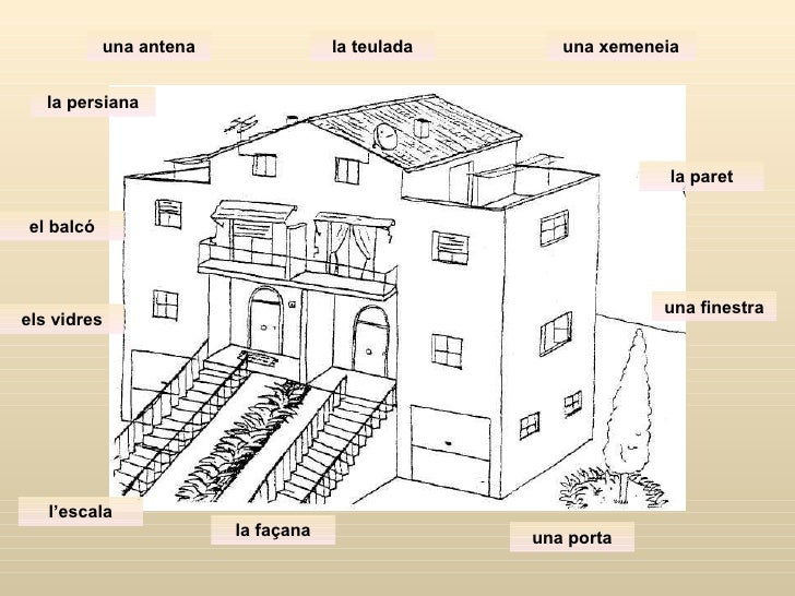 la façana la persiana la teulada una antena una porta el balcó els vidres l'escala una finestra la paret una xemeneia