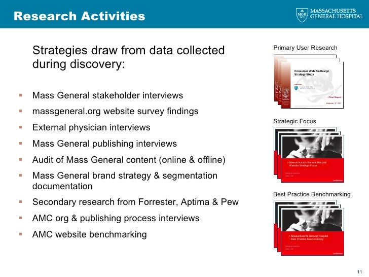 Research Activities <ul><li>Strategies draw from data collected during discovery: </li></ul><ul><li>Mass General stakehold...