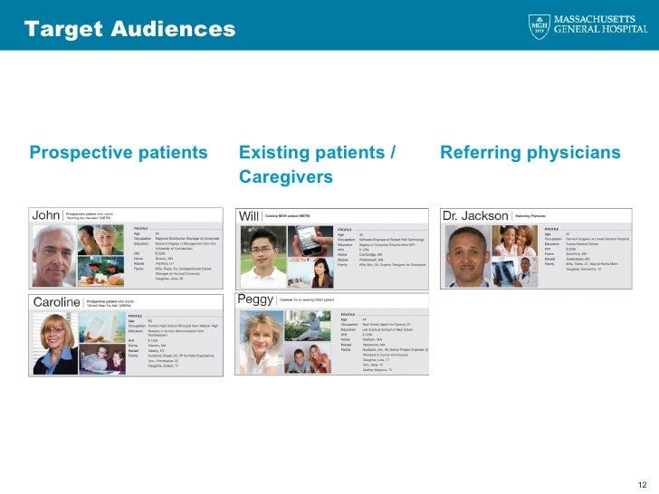 Target Audiences Referring physicians Existing patients / Caregivers Prospective patients