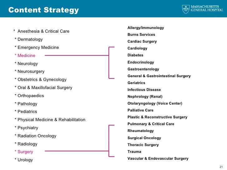 Content Strategy Allergy/Immunology Burns Services Cardiac Surgery Cardiology Diabetes Endocrinology  Gastroenterology Gen...
