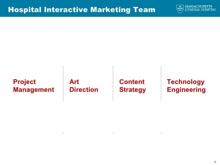 Hospital Interactive Marketing Team Project Management Art Direction Content Strategy Technology Engineering