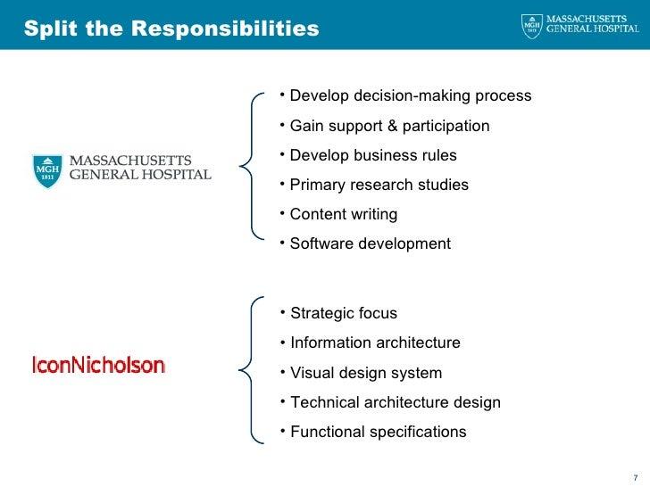 Split the Responsibilities <ul><li>Develop decision-making process </li></ul><ul><li>Gain support & participation </li></u...