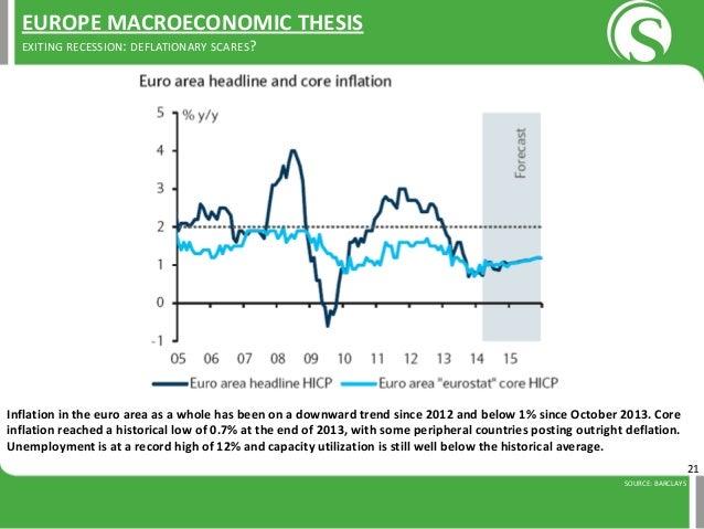 Economics - Unemployment, Coursework