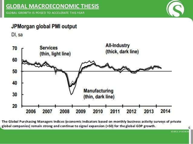 macroeconomic thesis
