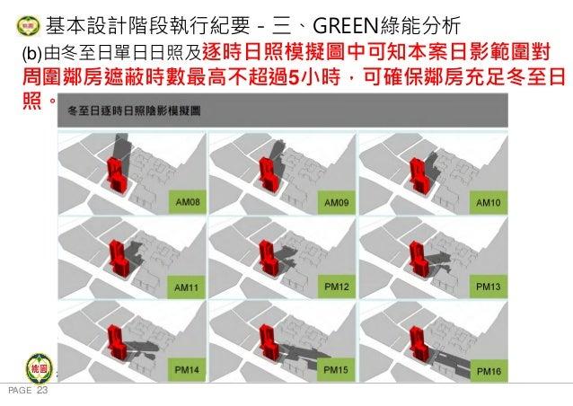 PAGE 23 桃 園 市 政 府 住 宅 發 展 處 (b)由冬至日單日日照及逐時日照模擬圖中可知本案日影範圍對 周圍鄰房遮蔽時數最高不超過5小時,可確保鄰房充足冬至日 照。 基本設計階段執行紀要-三、GREEN綠能分析
