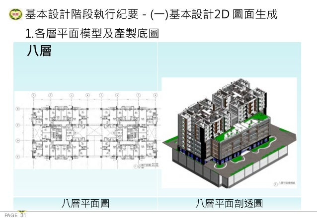 PAGE 31 桃 園 市 政 府 住 宅 發 展 處 基本設計階段執行紀要-(一)基本設計2D 圖面生成 1.各層平面模型及產製底圖 地下三層 八層平面圖 八層平面剖透圖 八層