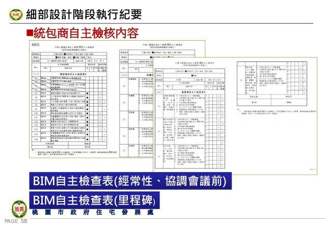 PAGE 58 桃 園 市 政 府 住 宅 發 展 處 統包商自主檢核內容 細部設計階段執行紀要 BIM自主檢查表(里程碑) BIM自主檢查表(經常性、協調會議前)
