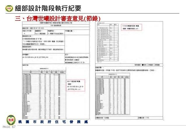 PAGE 67 桃 園 市 政 府 住 宅 發 展 處 細部設計階段執行紀要 三、台灣世曦設計審查意見(節錄)
