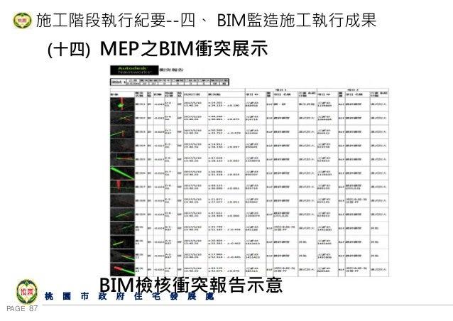 PAGE 87 桃 園 市 政 府 住 宅 發 展 處 施工階段執行紀要--四、 BIM監造施工執行成果 (十四) MEP之BIM衝突展示 BIM檢核衝突報告示意